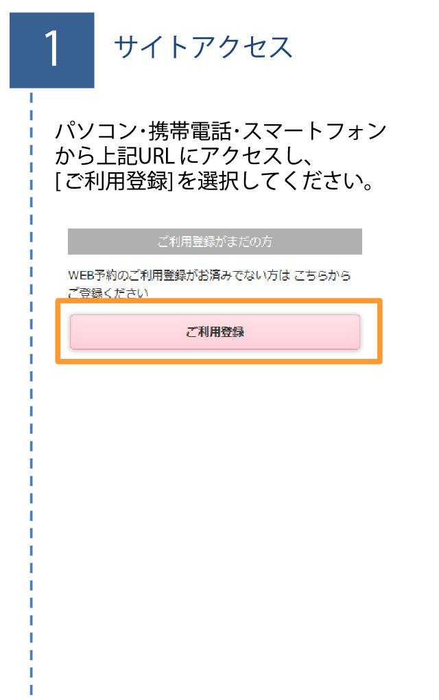 手順1「サイトアクセス」